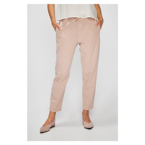 Review - Spodnie